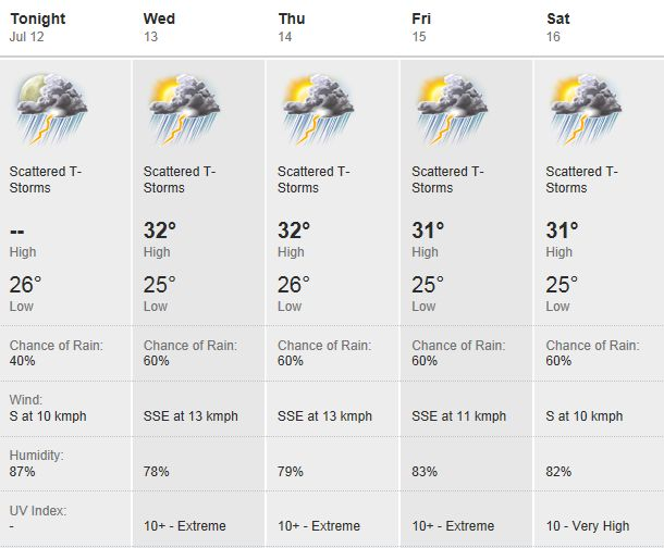 Weather forecast for the week… | Brigatti Online – My Singapore ...