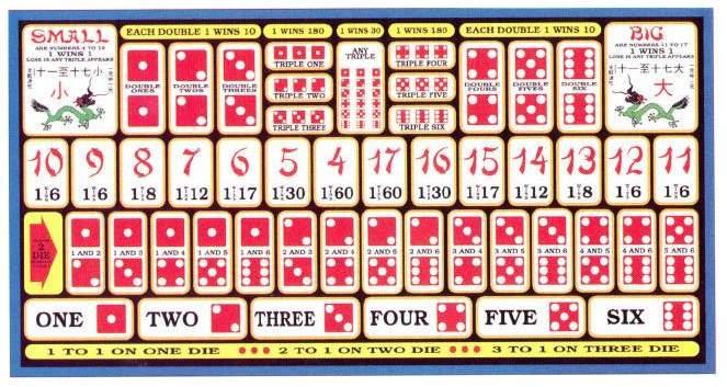 casino online roulette free sic bo